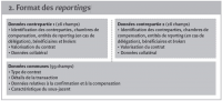 2. Format des reportings