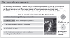 The Lehman Brothers example