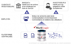 RB_MarkLogic_Saison1_Article4
